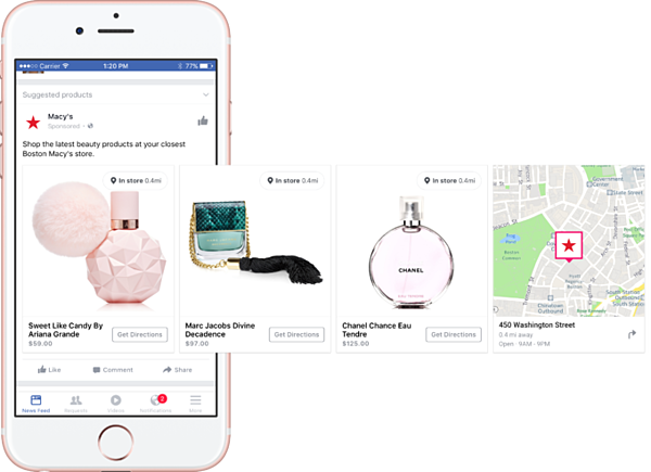 Facebook Dynamic Ads Store Visits