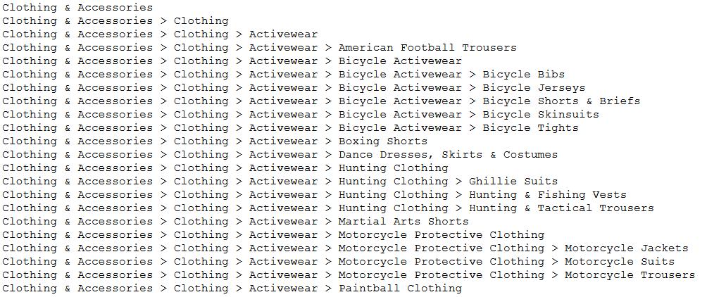 Google Shopping ads taxonomy