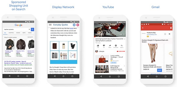 Smart Shopping Campaign Ads, YouTube, Gmail, Display network, Sponsored Shopping Unit