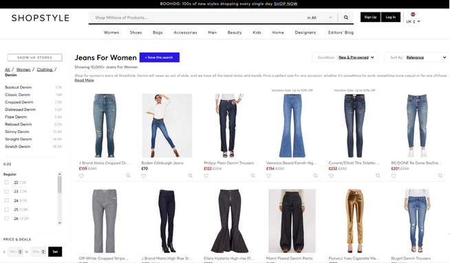 ShopStyle eCommerce Marketing Channels