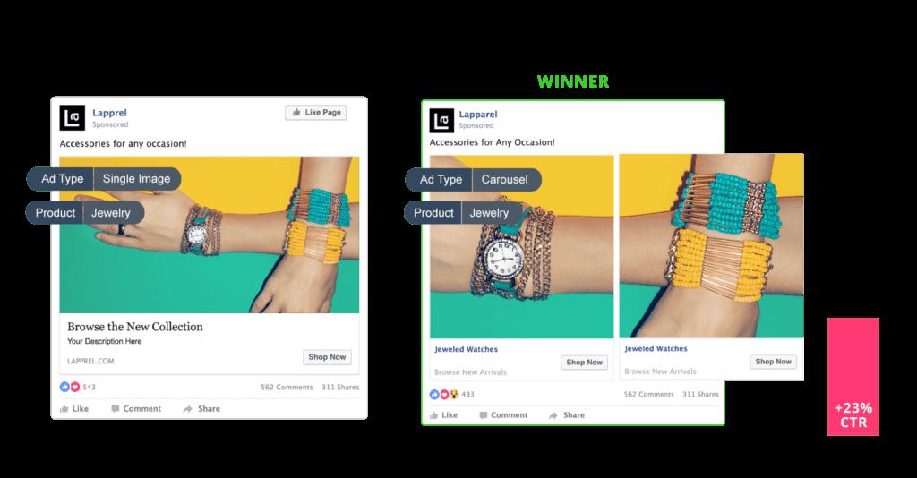 Facebook Ad Single vs. Carousel