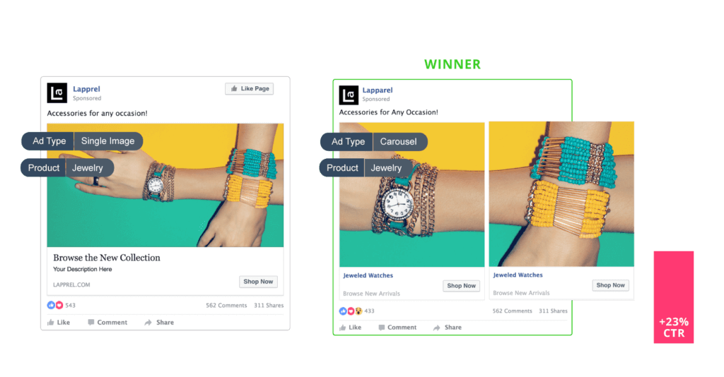 Facebook Ad Single vs. Carousel